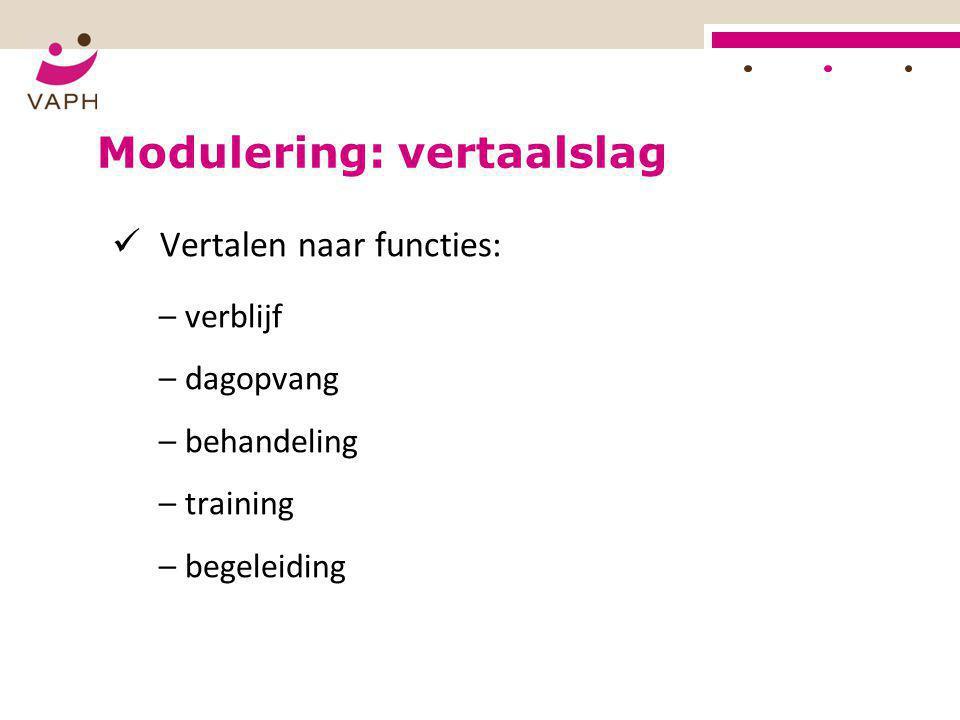 Modulering: vertaalslag