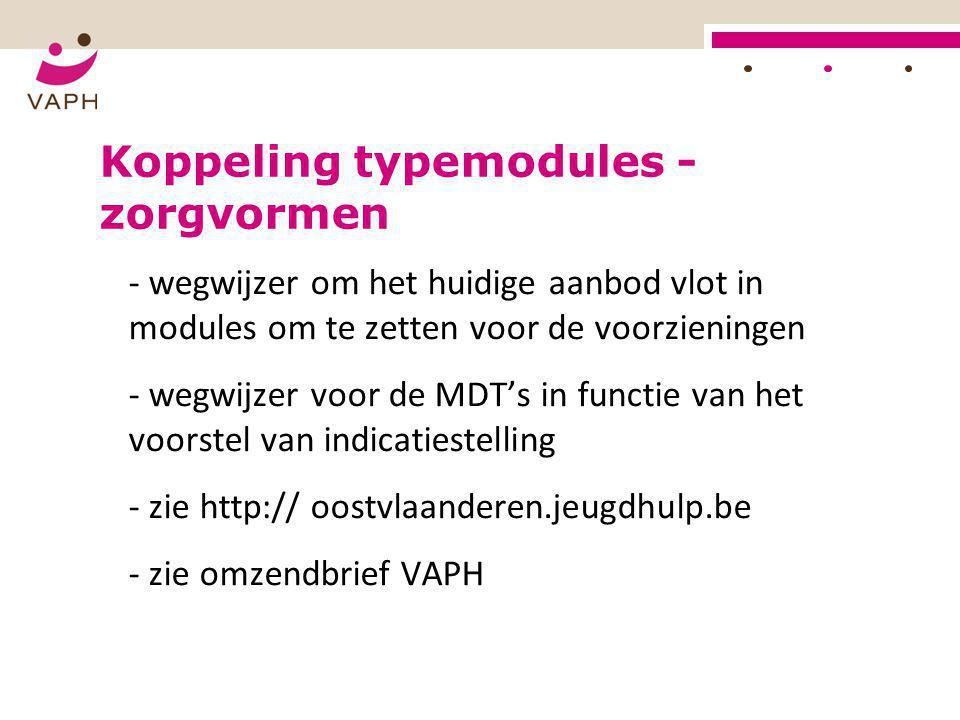 Koppeling typemodules - zorgvormen