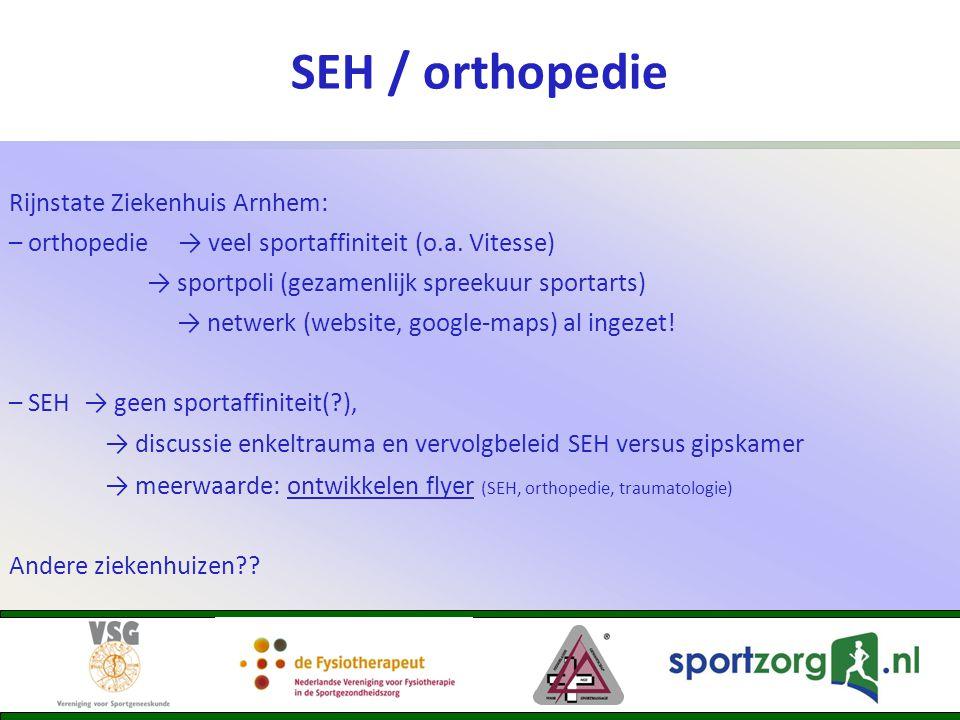 SEH / orthopedie Rijnstate Ziekenhuis Arnhem: