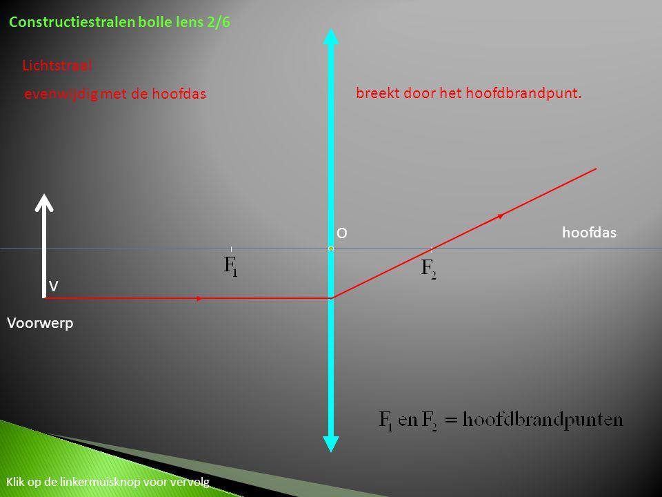Constructiestralen bolle lens 2/6