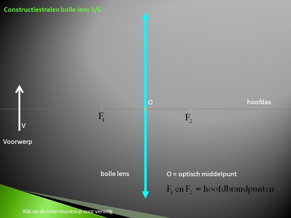 Constructiestralen bolle lens 3/6
