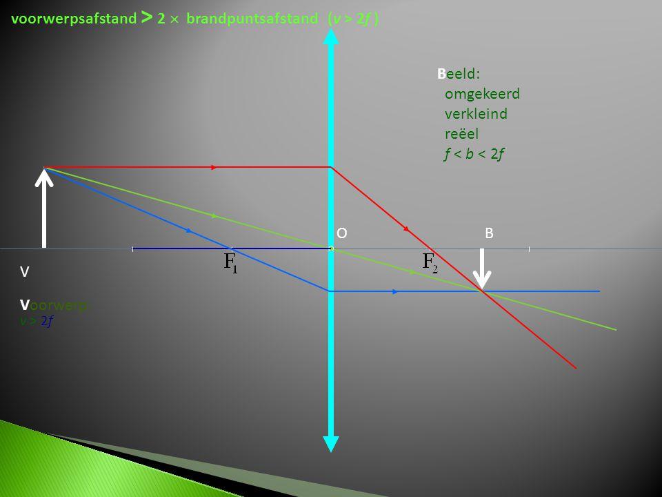 voorwerpsafstand > 2  brandpuntsafstand (v > 2f )