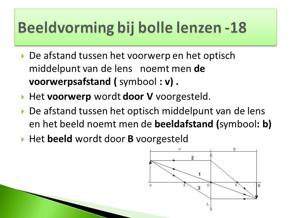 Beeldvorming bij bolle lenzen -18
