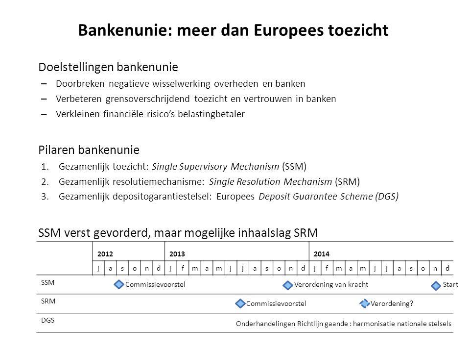 Bankenunie: meer dan Europees toezicht