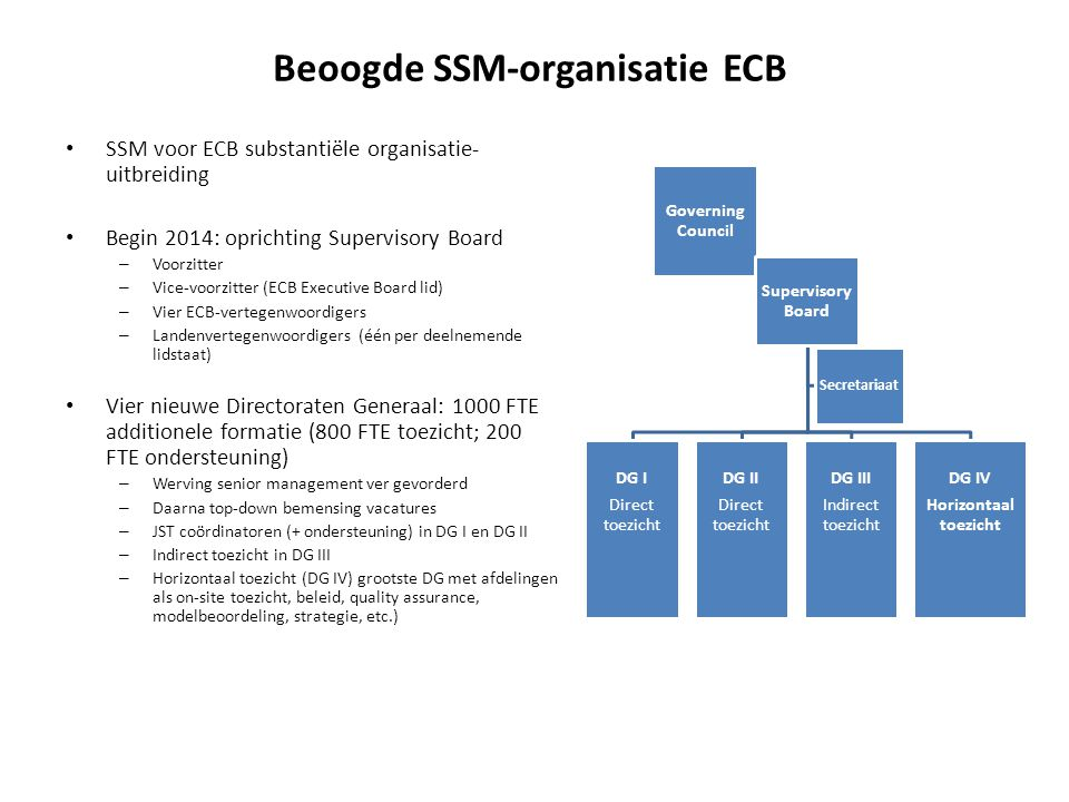 Beoogde SSM-organisatie ECB