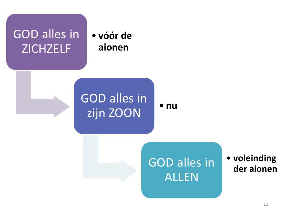 GOD alles in ZICHZELF vóór de aionen. GOD alles in zijn ZOON.