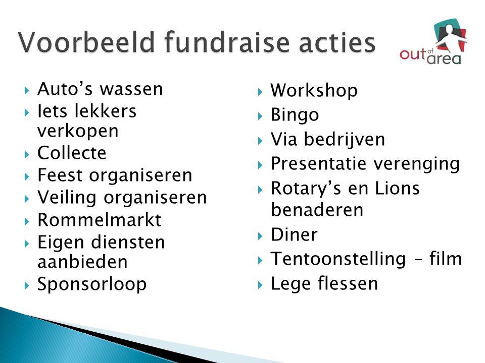 Voorbeeld fundraise acties