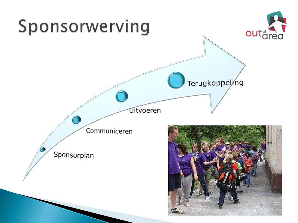 Sponsorwerving Sponsorplan Communiceren Uitvoeren Terugkoppeling