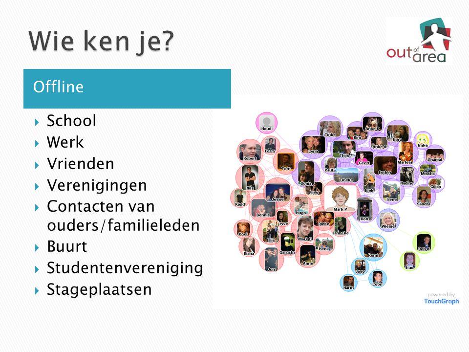 Wie ken je Offline School Werk Vrienden Verenigingen