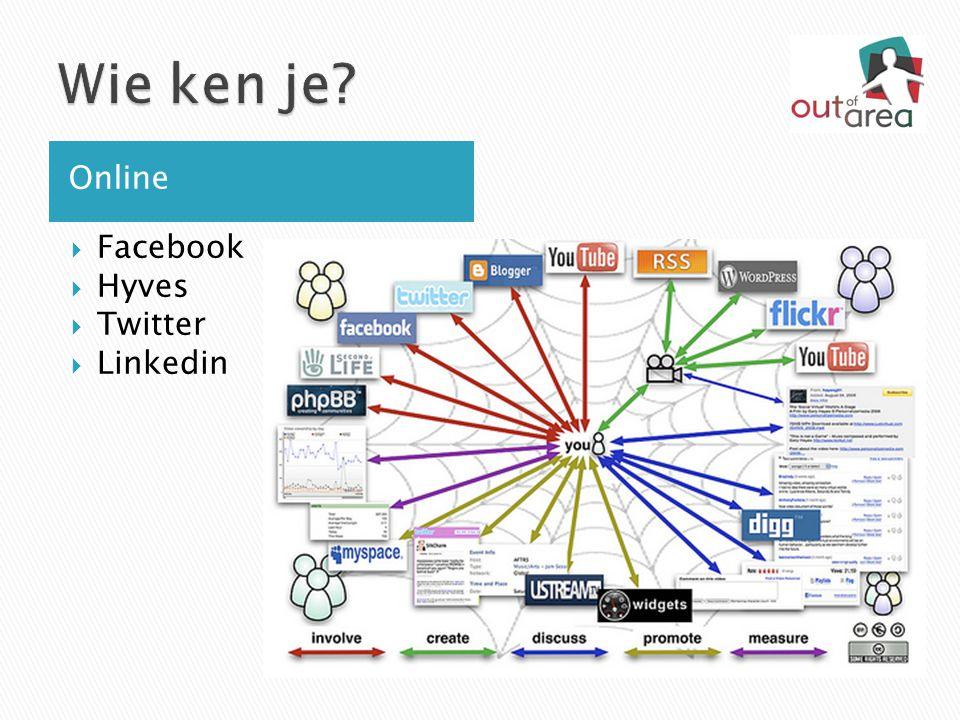 Wie ken je Online Facebook Hyves Twitter Linkedin