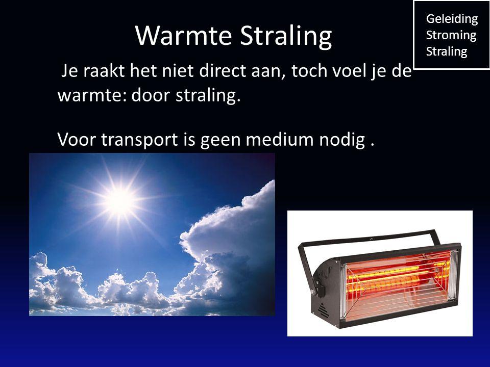 Geleiding Stroming. Straling. Warmte Straling. Je raakt het niet direct aan, toch voel je de warmte: door straling.