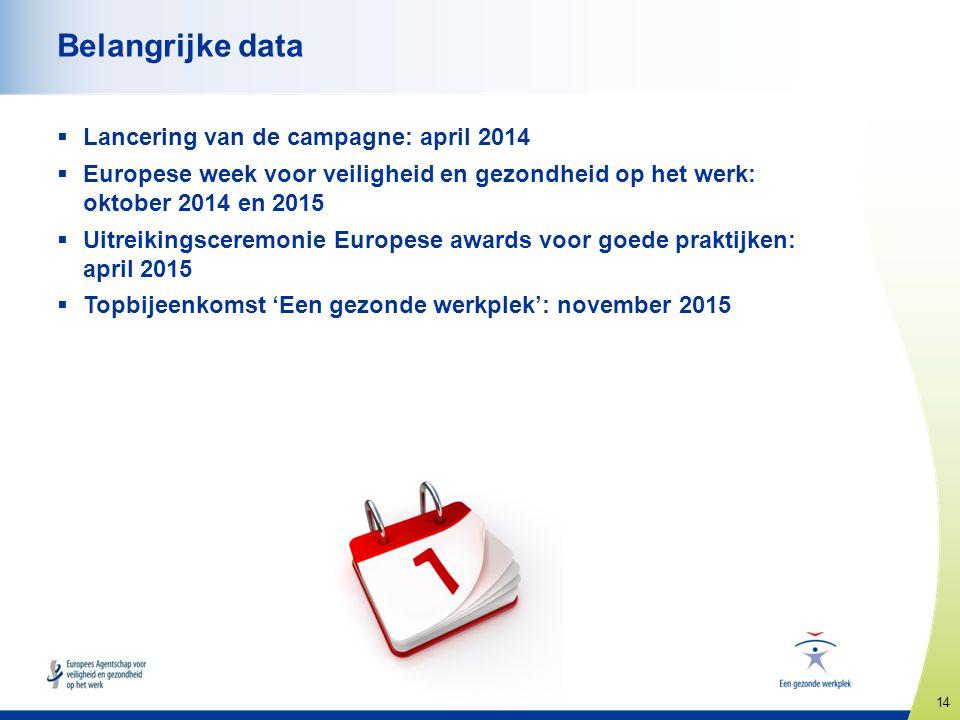 Belangrijke data Lancering van de campagne: april 2014