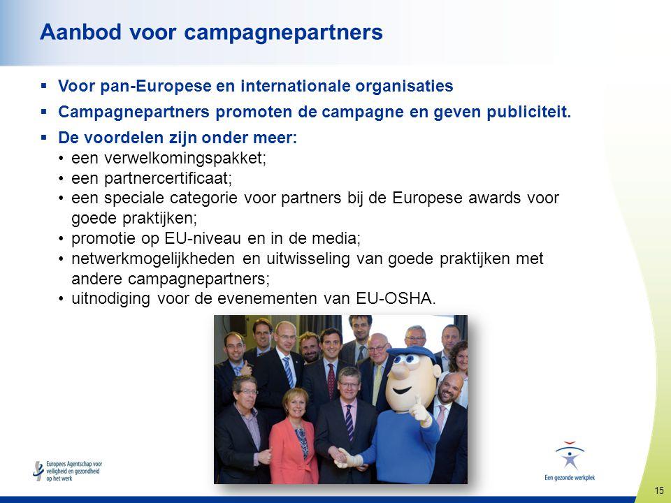 Aanbod voor campagnepartners