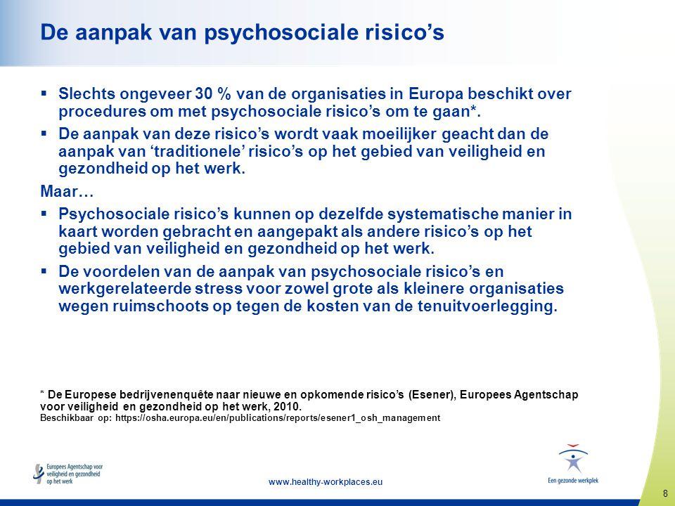 De aanpak van psychosociale risico's