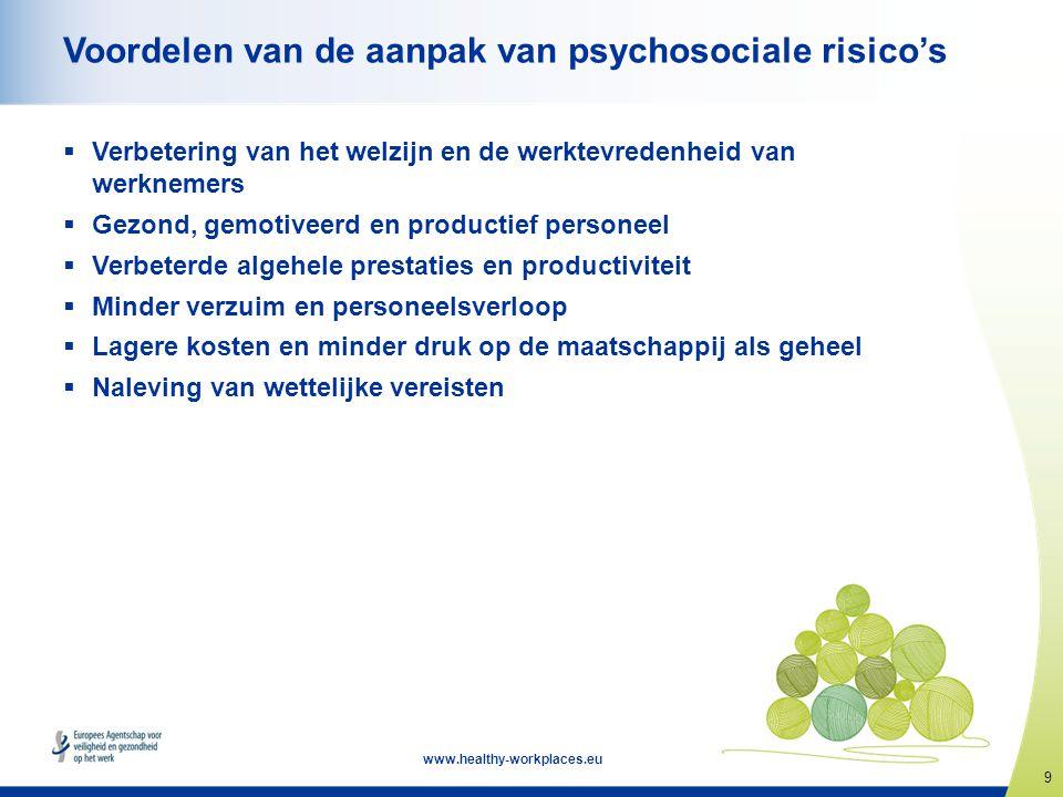 Voordelen van de aanpak van psychosociale risico's