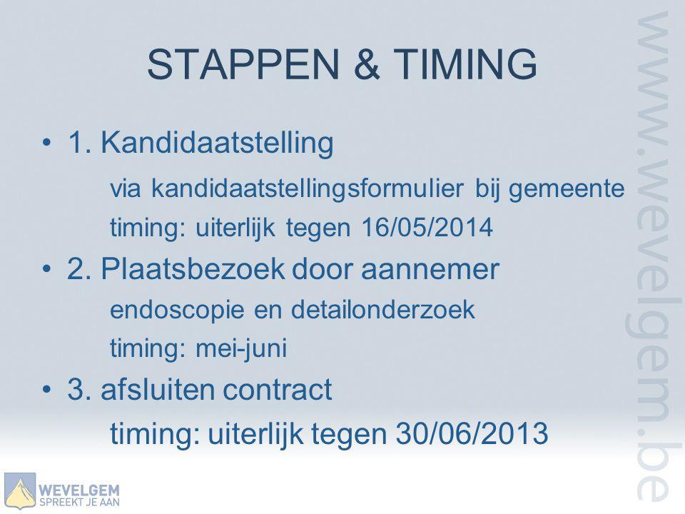 STAPPEN & TIMING 1. Kandidaatstelling