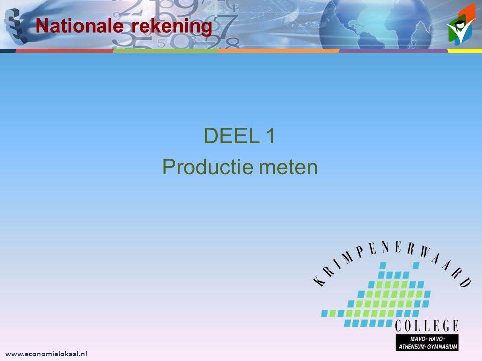 Nationale rekening DEEL 1 Productie meten