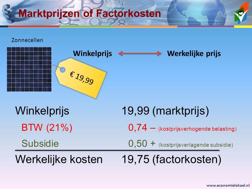 Marktprijzen of Factorkosten