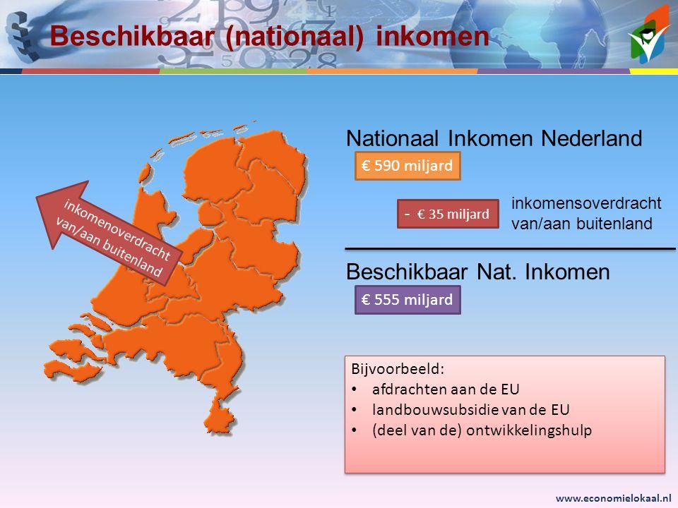 Beschikbaar (nationaal) inkomen