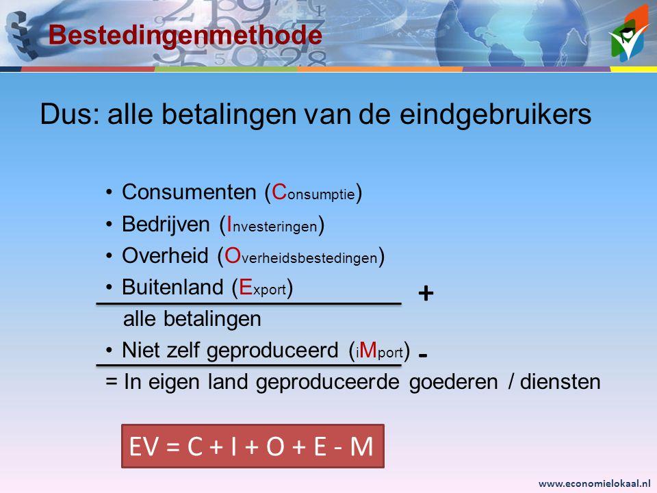 + - Dus: alle betalingen van de eindgebruikers EV = C + I + O + E - M