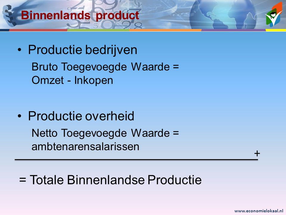 = Totale Binnenlandse Productie