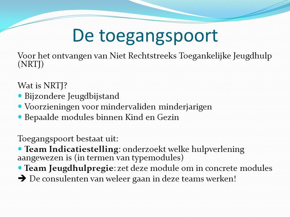 De toegangspoort Voor het ontvangen van Niet Rechtstreeks Toegankelijke Jeugdhulp (NRTJ) Wat is NRTJ