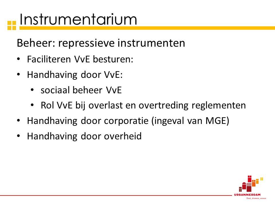 Instrumentarium Beheer: repressieve instrumenten
