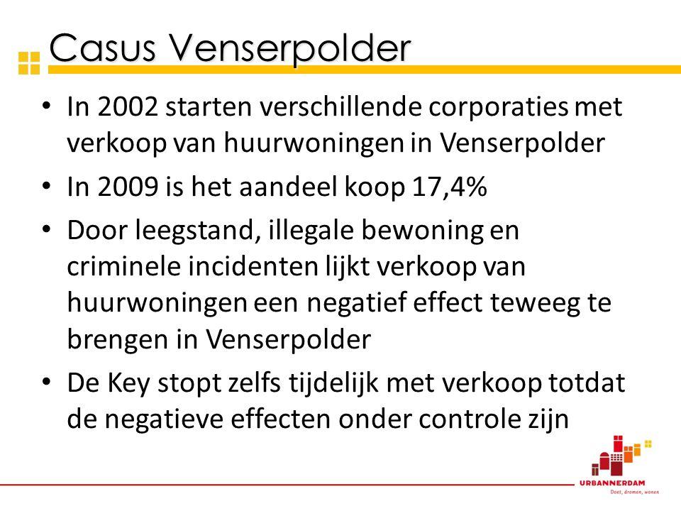 Casus Venserpolder In 2002 starten verschillende corporaties met verkoop van huurwoningen in Venserpolder.