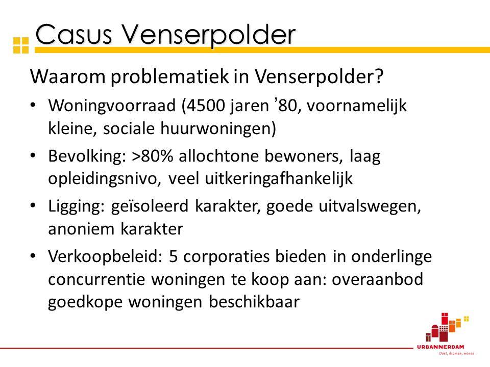Casus Venserpolder Waarom problematiek in Venserpolder