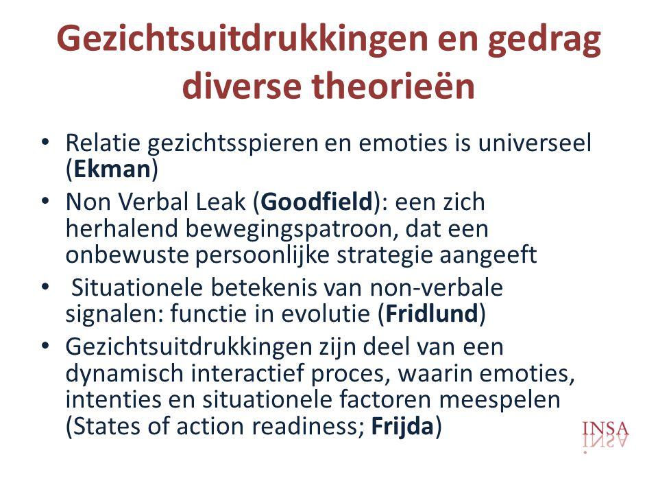 Gezichtsuitdrukkingen en gedrag diverse theorieën