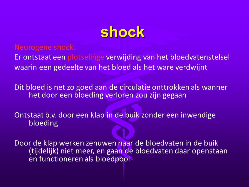 shock Neurogene shock. Er ontstaat een plotselinge verwijding van het bloedvatenstelsel. waarin een gedeelte van het bloed als het ware verdwijnt.
