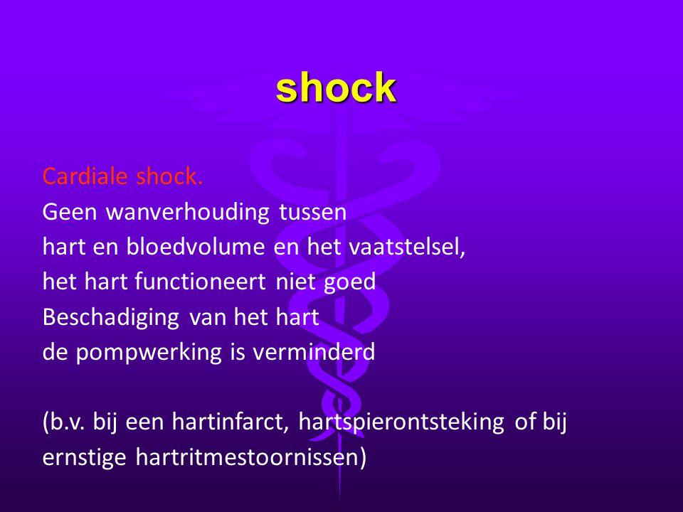 shock Cardiale shock. Geen wanverhouding tussen