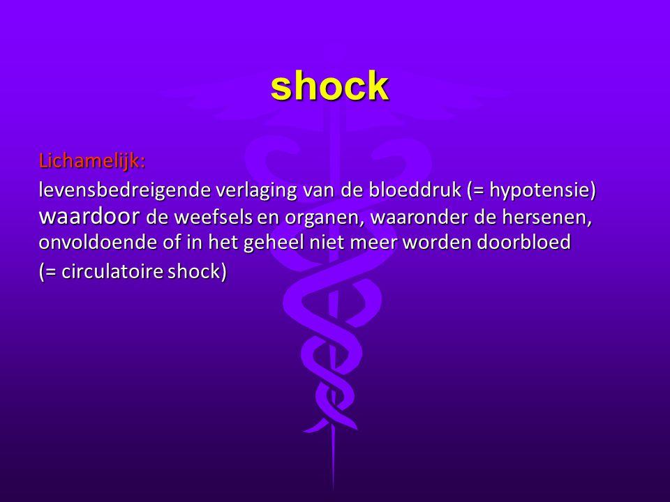 shock Lichamelijk: