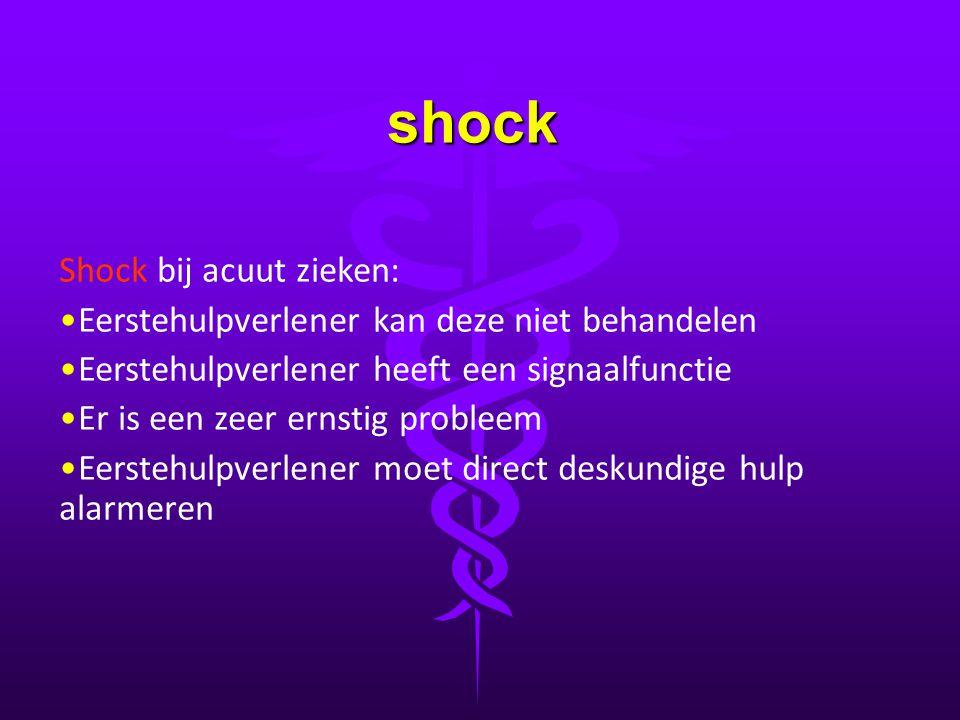 shock Shock bij acuut zieken: