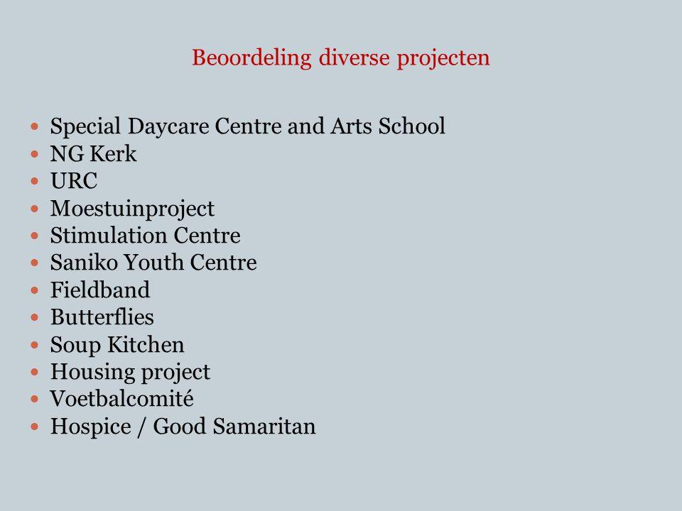 Beoordeling diverse projecten
