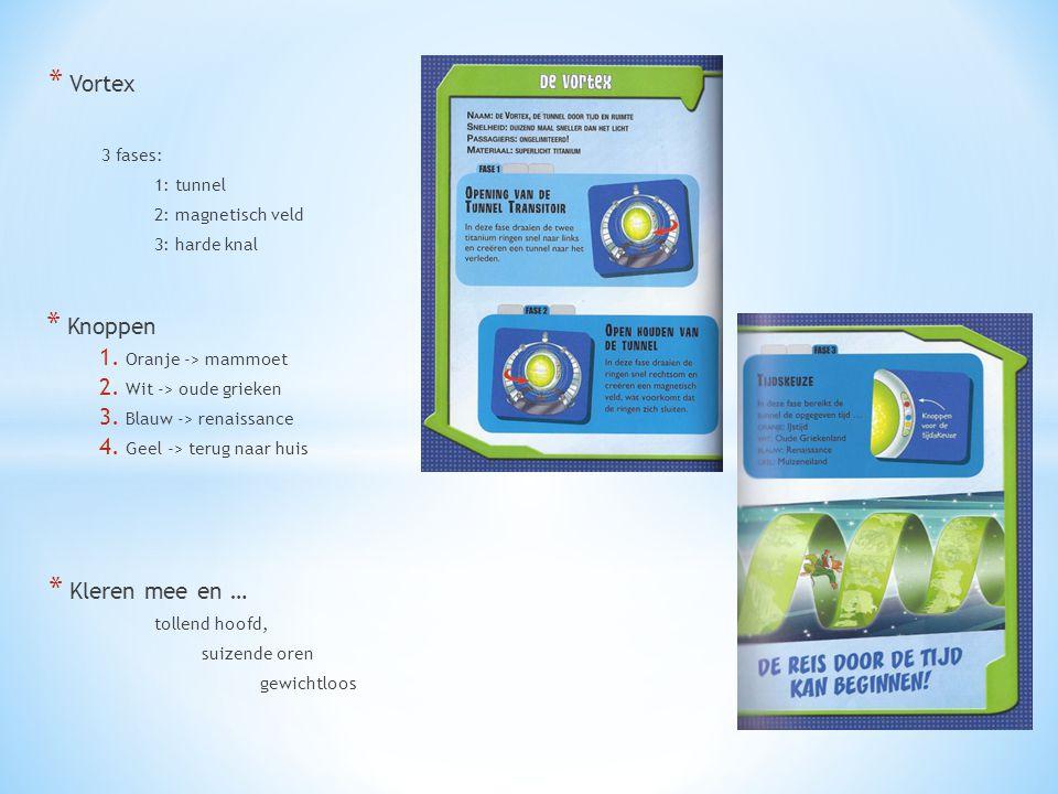 Vortex Knoppen Kleren mee en … 3 fases: 1: tunnel 2: magnetisch veld