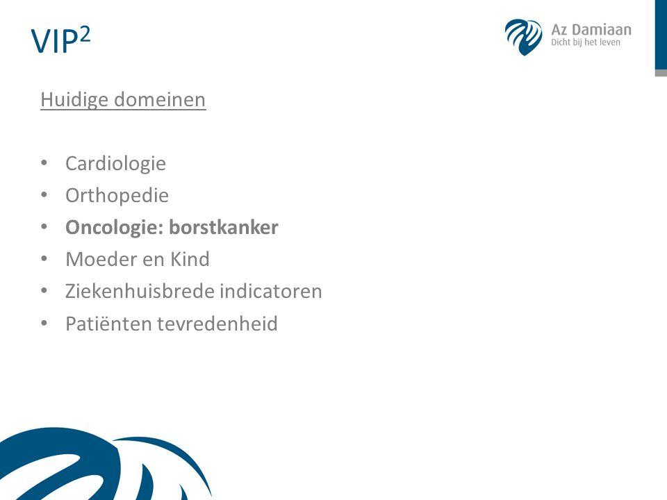 VIP2 Huidige domeinen Cardiologie Orthopedie Oncologie: borstkanker