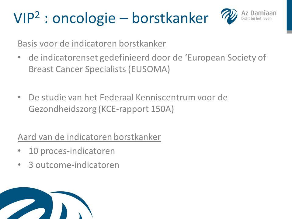 VIP2 : oncologie – borstkanker