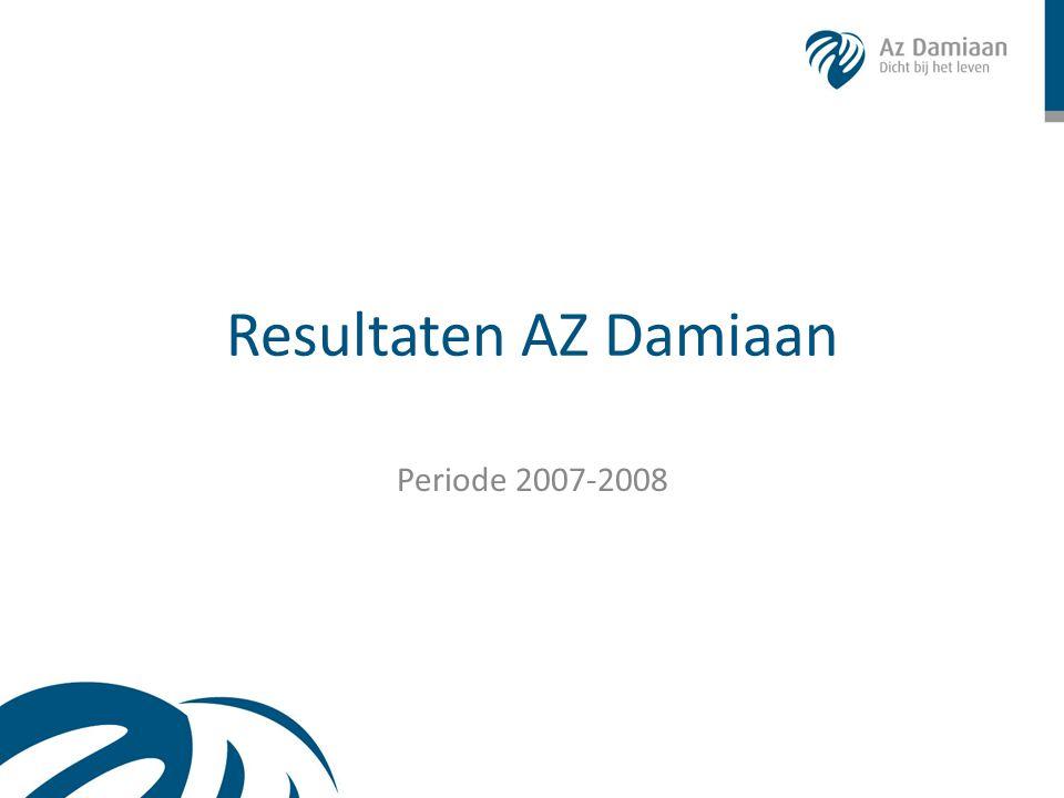 Resultaten AZ Damiaan Periode 2007-2008