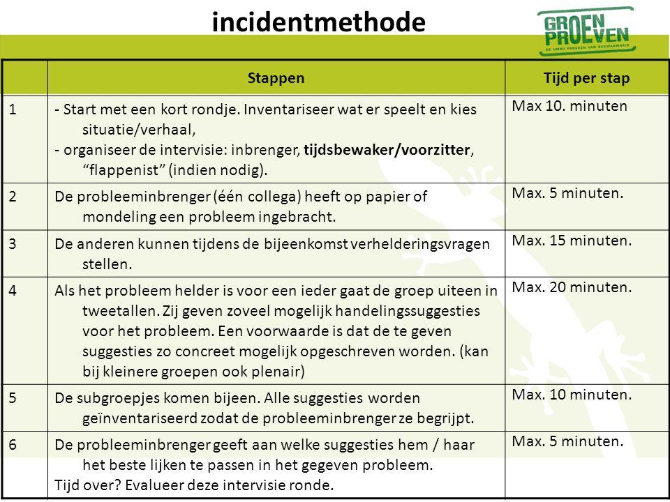 incidentmethode Stappen Tijd per stap 1
