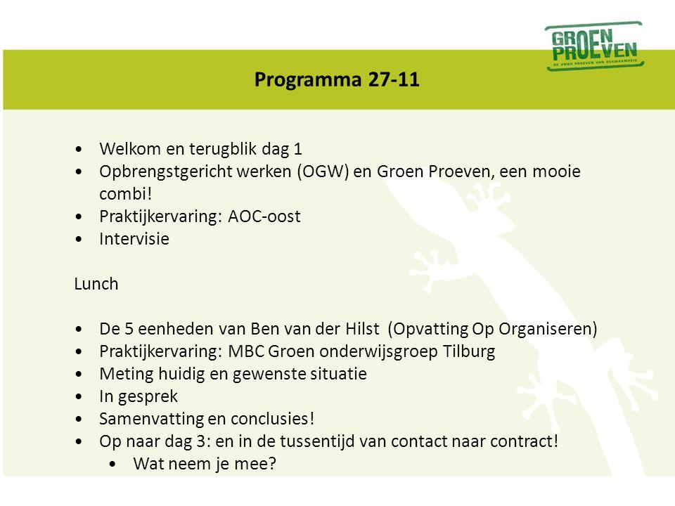 Programma 27-11 Welkom en terugblik dag 1