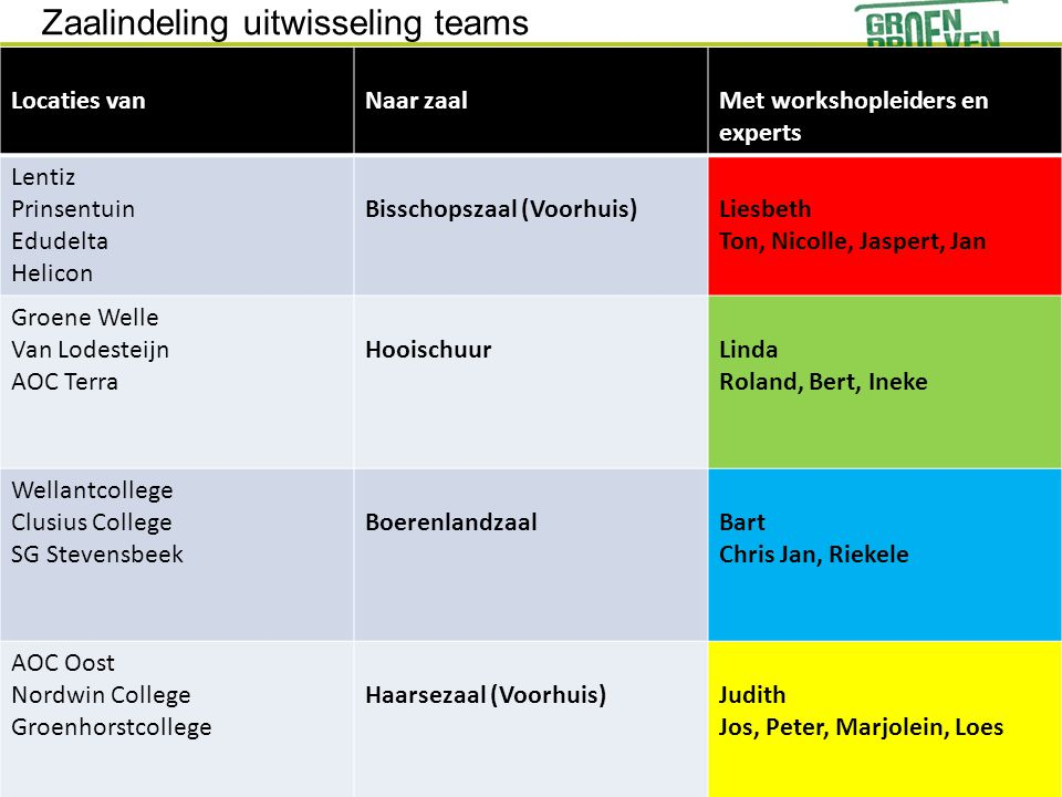 Zaalindeling uitwisseling teams