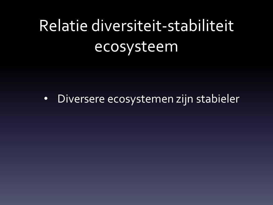Relatie diversiteit-stabiliteit ecosysteem