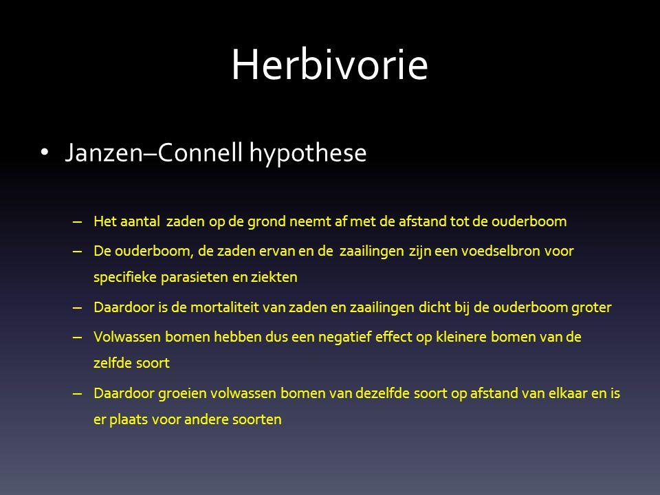 Herbivorie Janzen–Connell hypothese