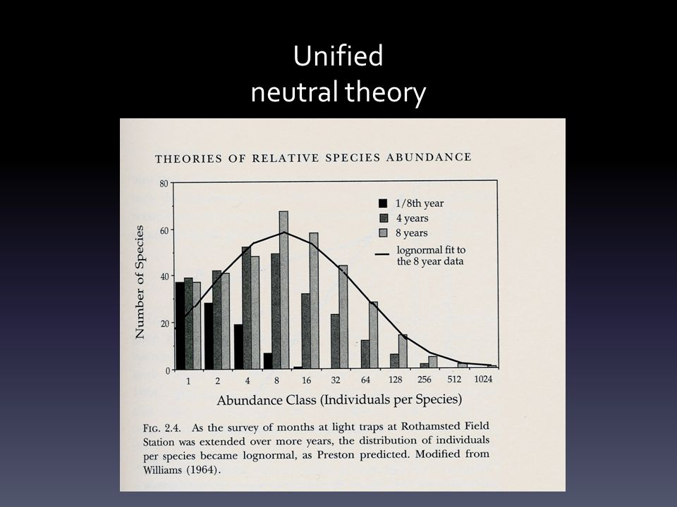 Unified neutral theory