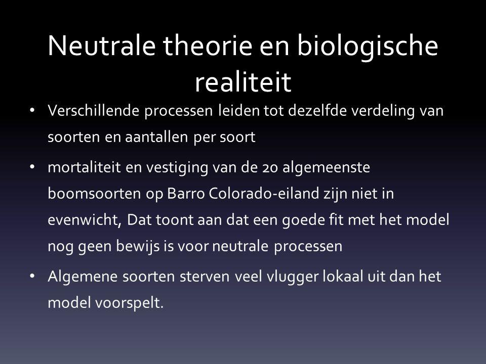 Neutrale theorie en biologische realiteit