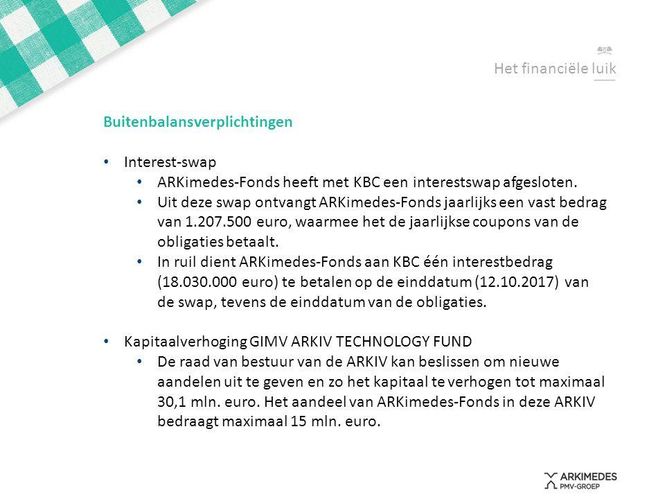 Het financiële luik Buitenbalansverplichtingen. Interest-swap. ARKimedes-Fonds heeft met KBC een interestswap afgesloten.