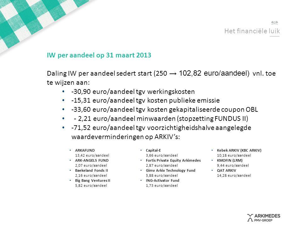 -30,90 euro/aandeel tgv werkingskosten