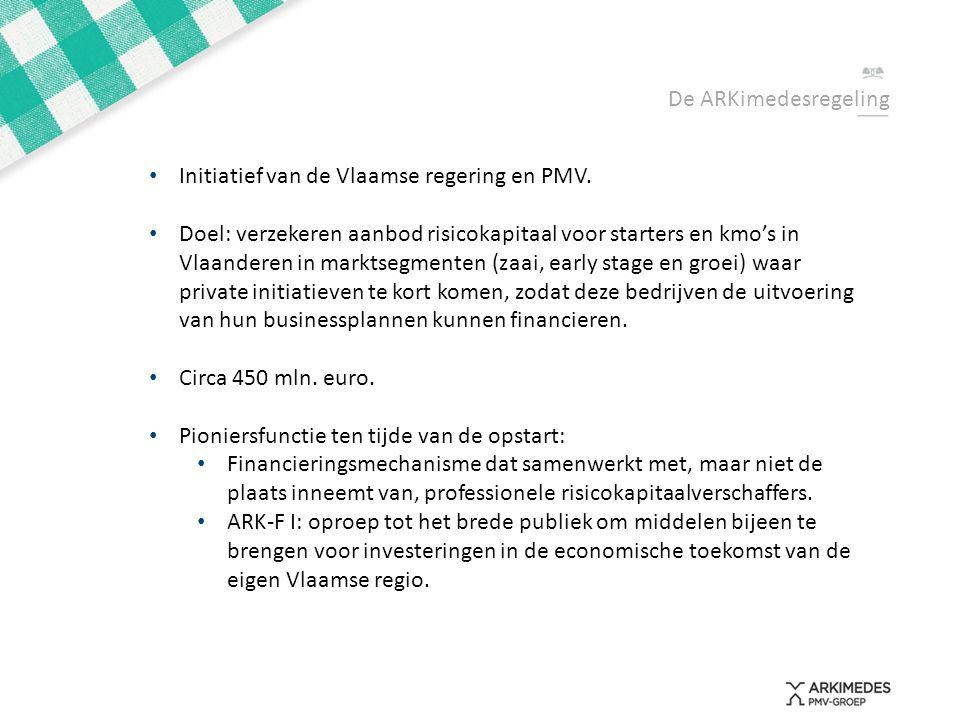 De ARKimedesregeling Initiatief van de Vlaamse regering en PMV.