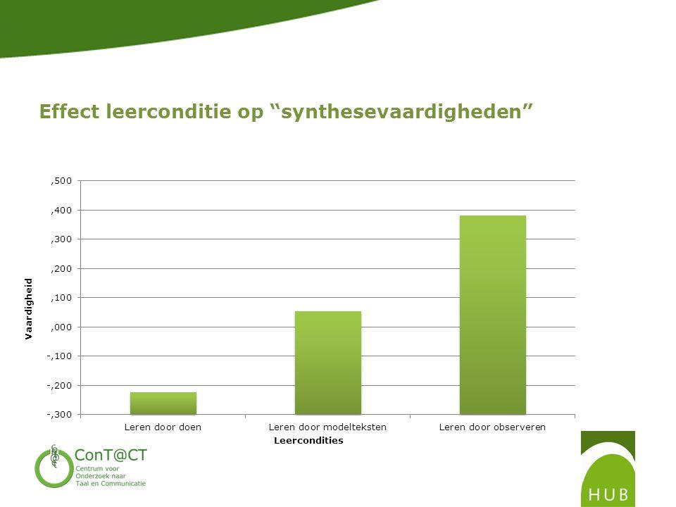 Effect leerconditie op synthesevaardigheden